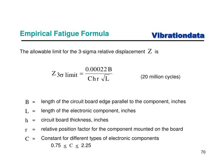 Empirical Fatigue Formula