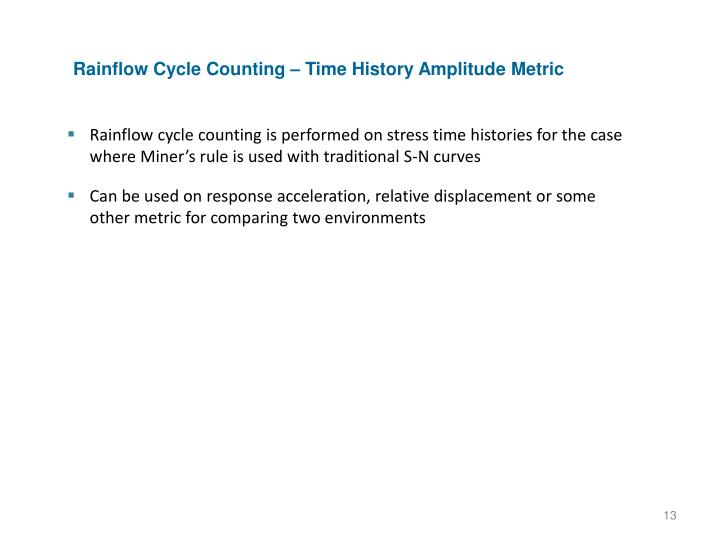 Rainflow Cycle Counting – Time History Amplitude Metric
