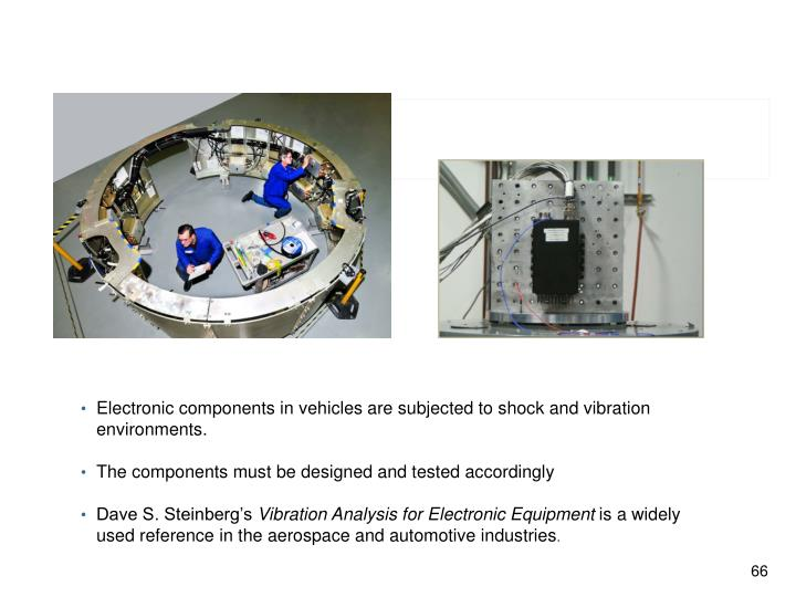 Electronic components in vehicles are subjected to shock and vibration environments.