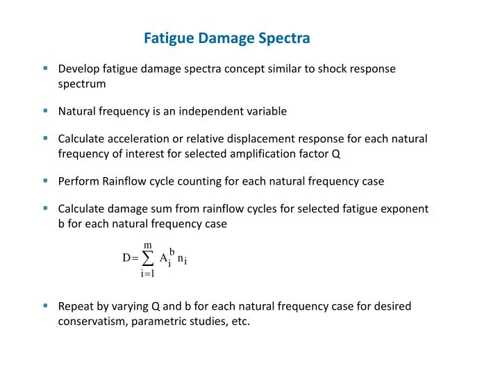 Fatigue Damage Spectra