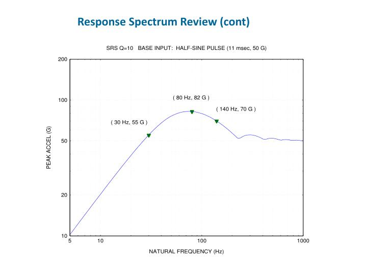 Response Spectrum Review (cont)