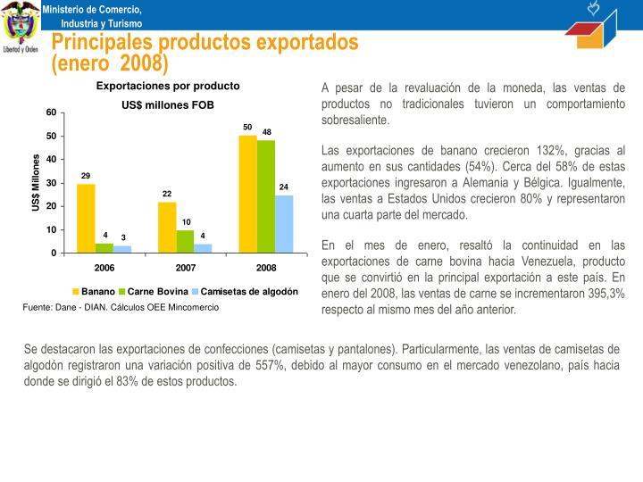 Principales productos exportados
