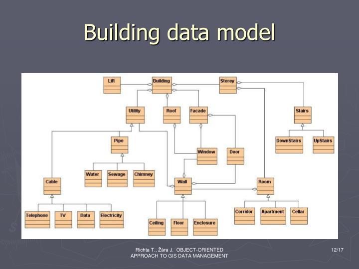 Building data model