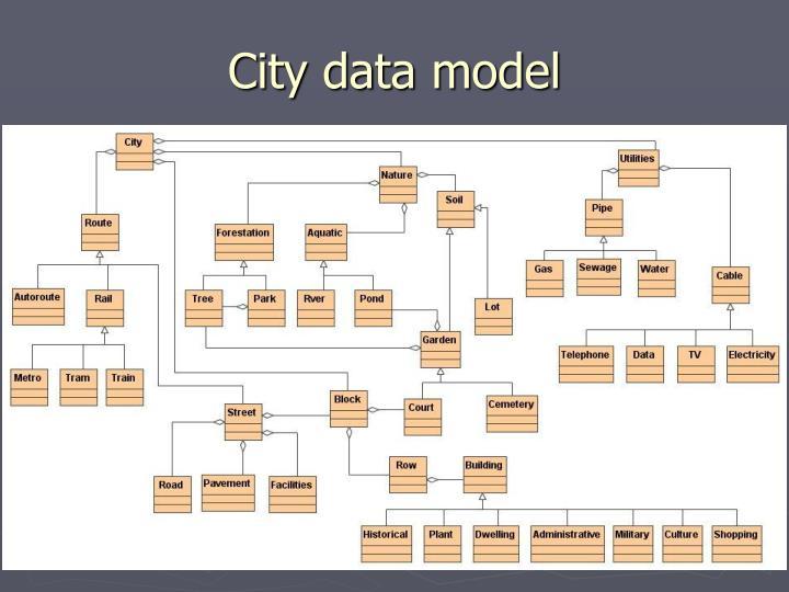 City data model