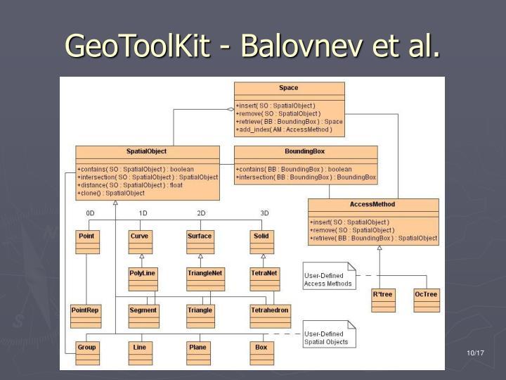 GeoToolKit - Balovnev et al