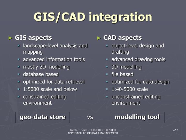 GIS aspects