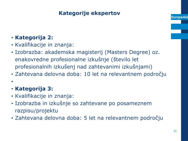 Kategorije ekspertov