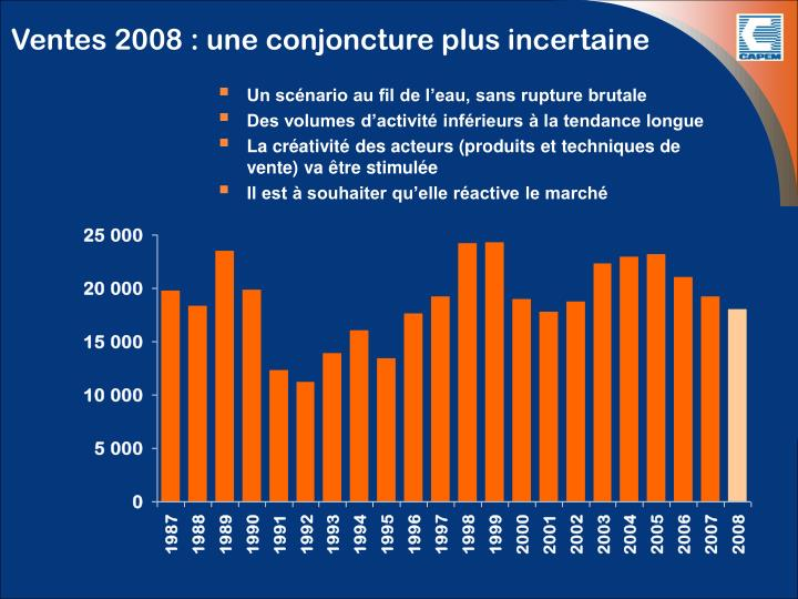 Ventes 2008 : une conjoncture plus incertaine