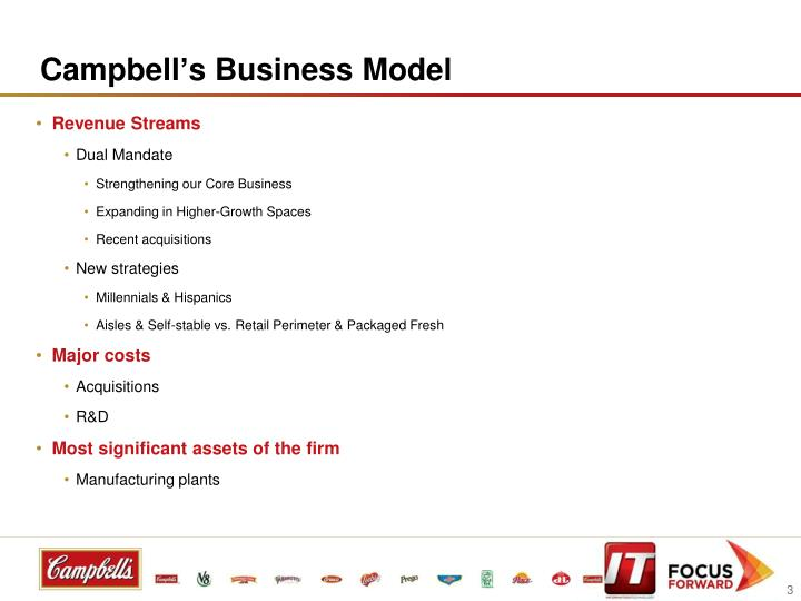Campbell s business model