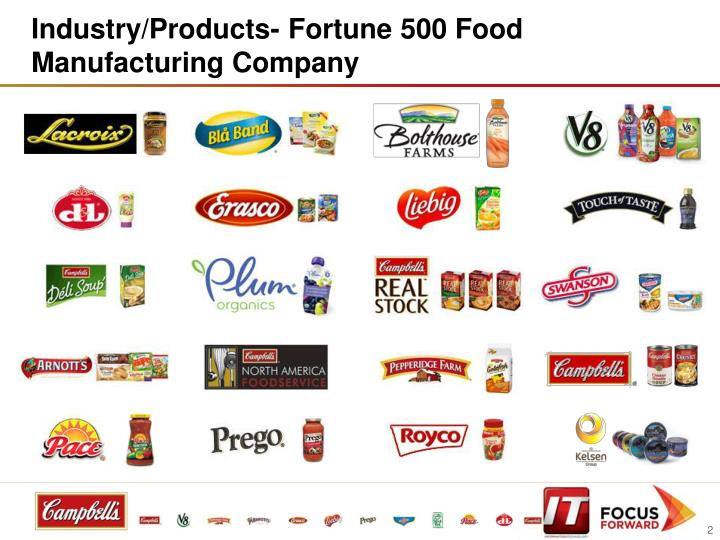 Industry products fortune 500 food manufacturing company