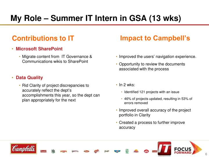 My Role – Summer IT Intern in GSA (13 wks)