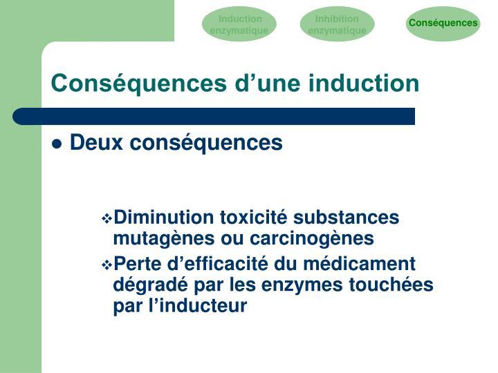 Conséquences d'une induction