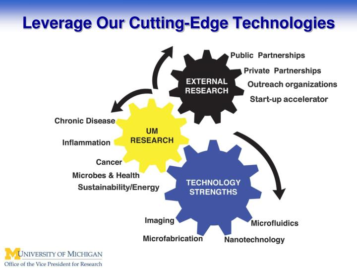 Leverage Our Cutting-Edge Technologies
