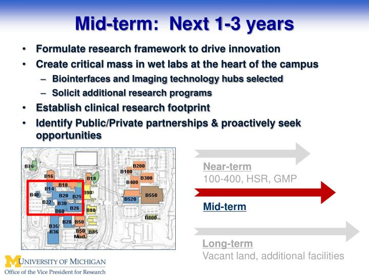 Mid-term:  Next 1-3 years
