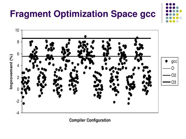 Fragment Optimization Space gcc