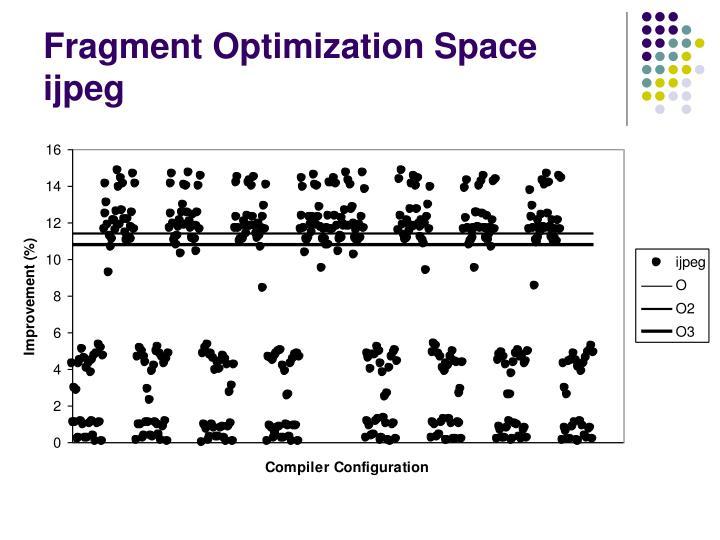 Fragment Optimization Space ijpeg