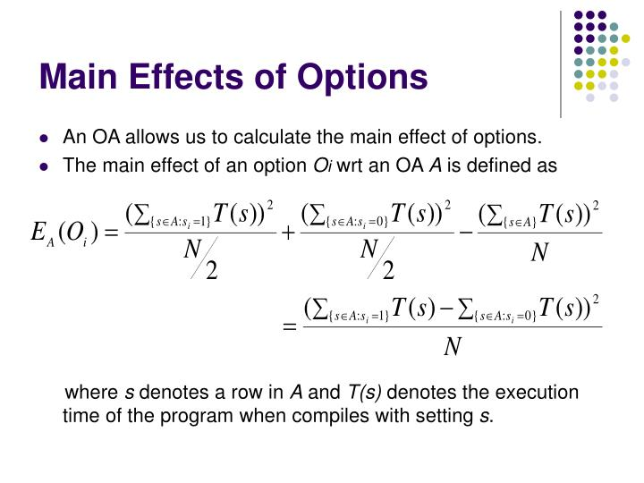 Main Effects of Options