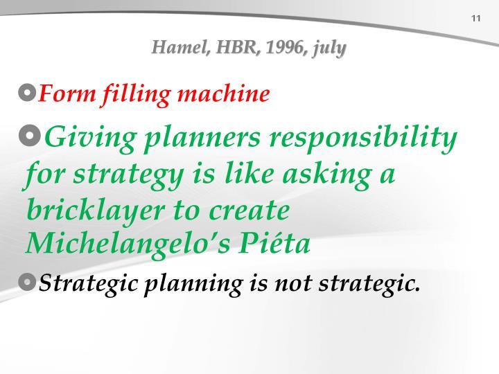 Hamel, HBR, 1996,