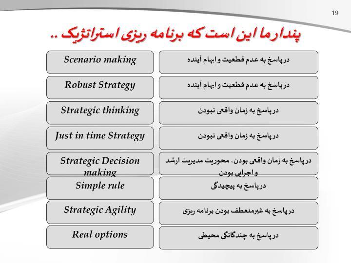 پندار ما این است که برنامه ریزی استراتژيک ..