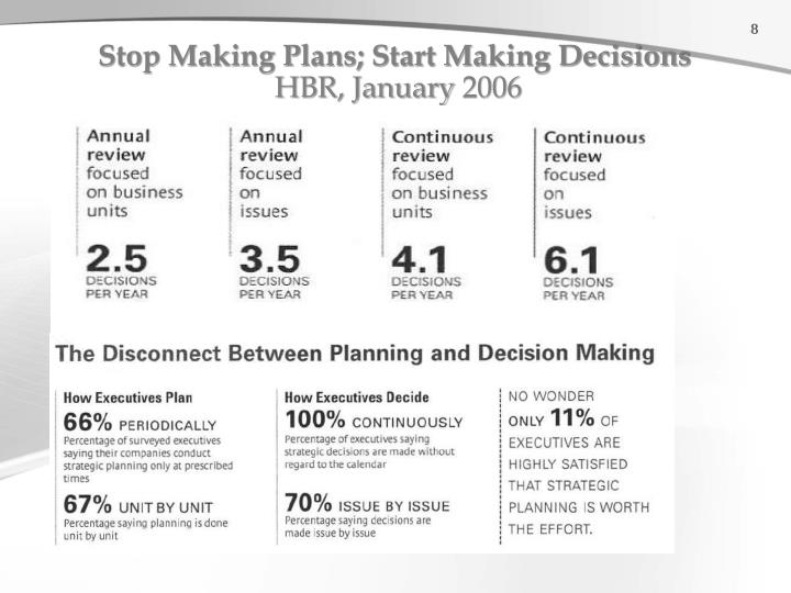 Stop Making Plans; Start Making Decisions
