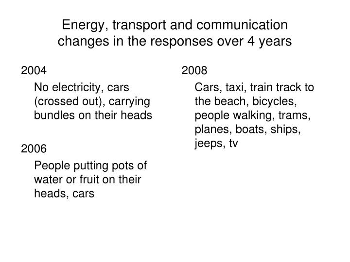 Energy, transport and communication