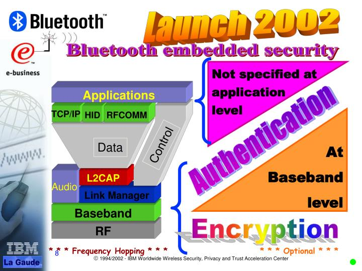 Bluetooth embedded security