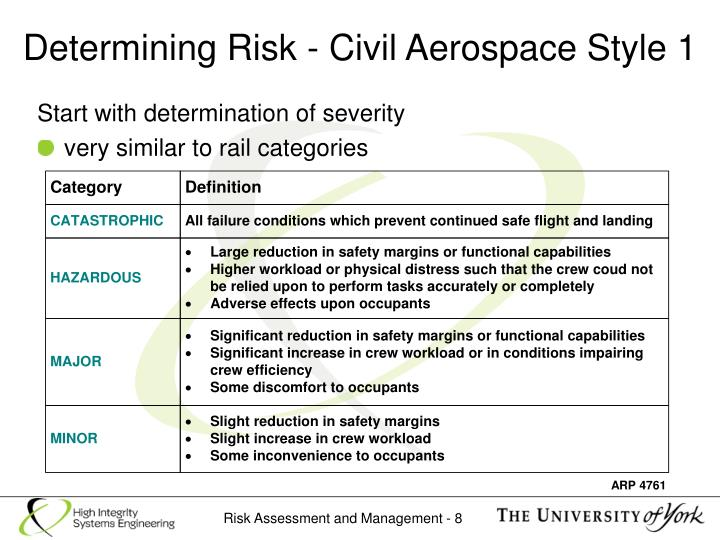 Determining Risk - Civil Aerospace Style 1