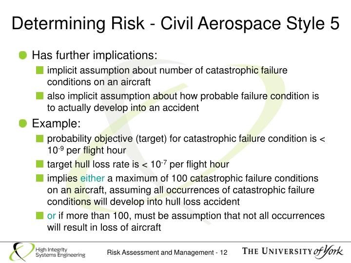 Determining Risk - Civil Aerospace Style 5