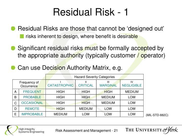 Residual Risk - 1