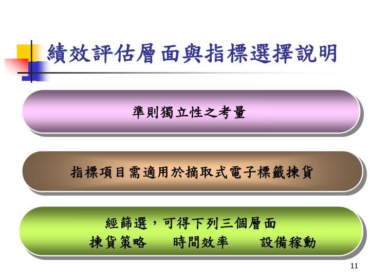 績效評估層面與指標選擇說明