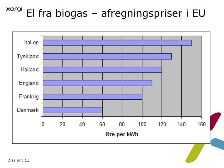 El fra biogas – afregningspriser i EU