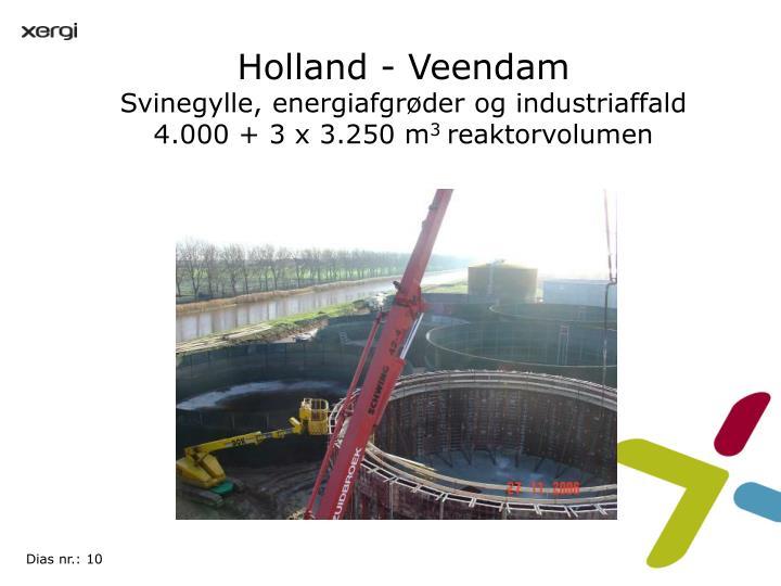 Holland - Veendam