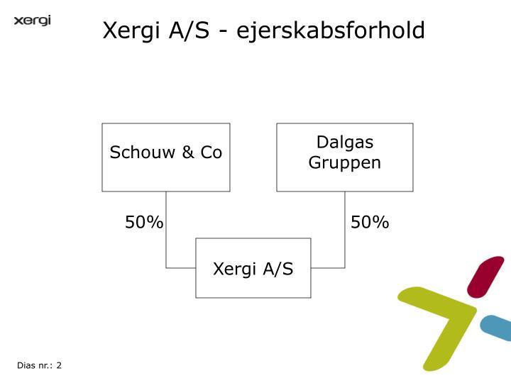 Xergi A/S - ejerskabsforhold