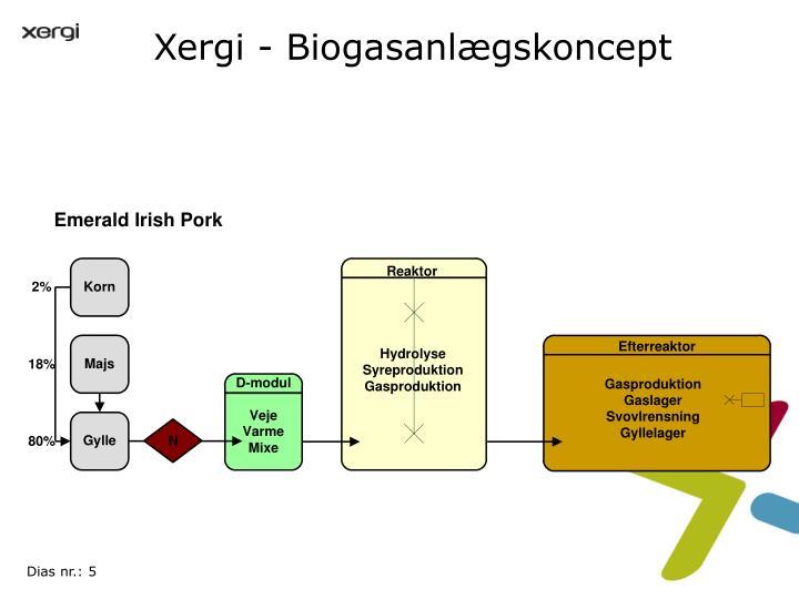 Xergi - Biogasanlægskoncept