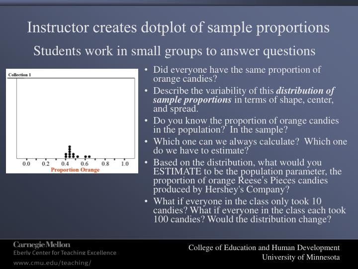 Instructor creates dotplot of sample proportions
