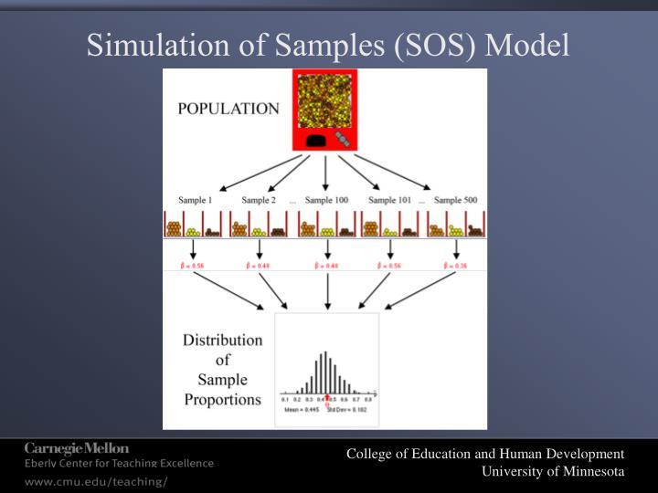 Simulation of Samples (SOS) Model