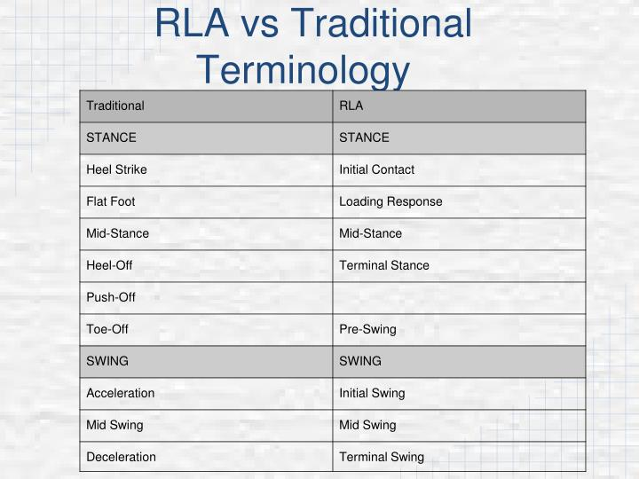 RLA vs Traditional Terminology