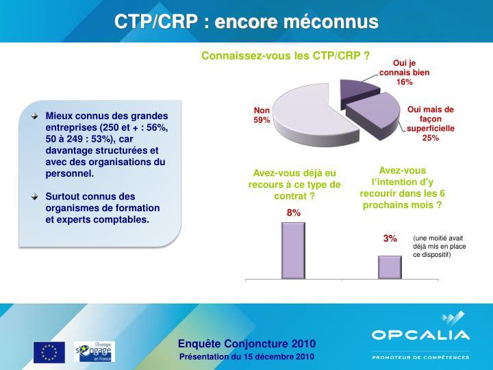 CTP/CRP : encore