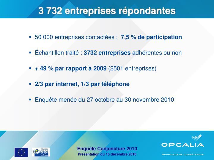 3 732 entreprises répondantes