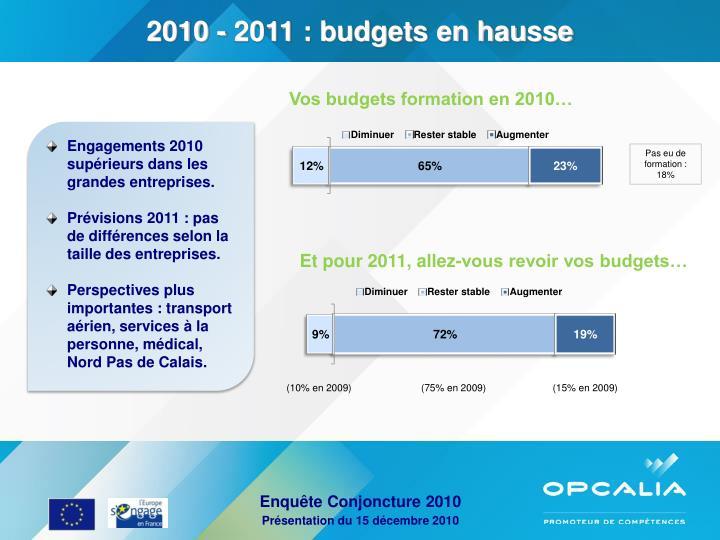 2010 - 2011 : budgets en hausse