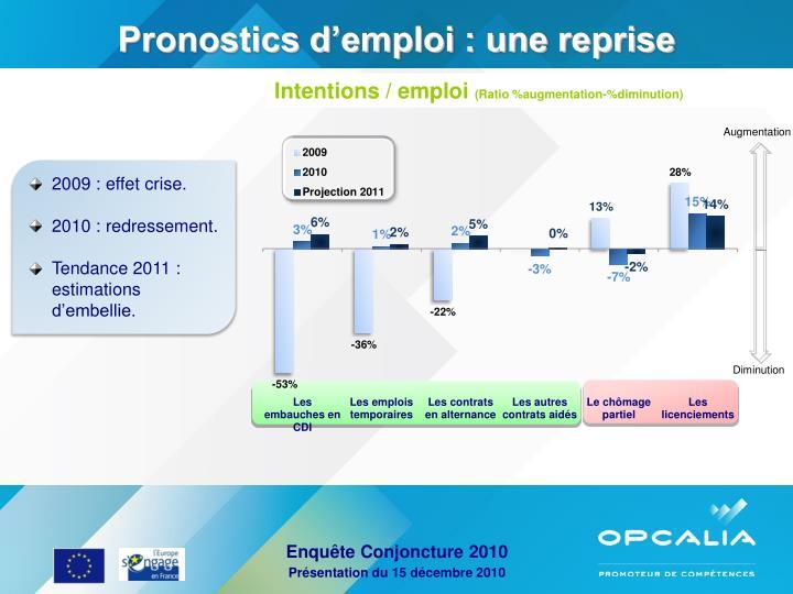 Pronostics d'emploi : une reprise