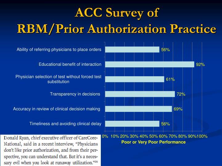ACC Survey of