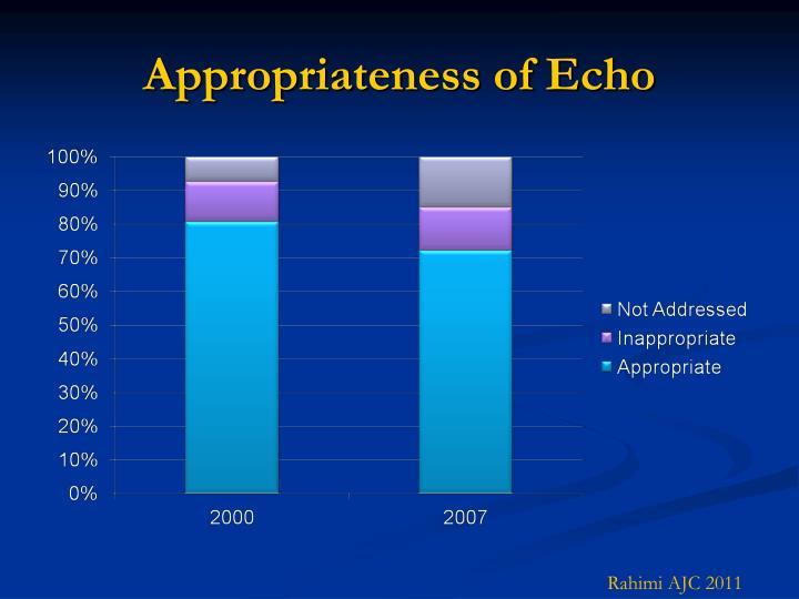 Appropriateness of Echo