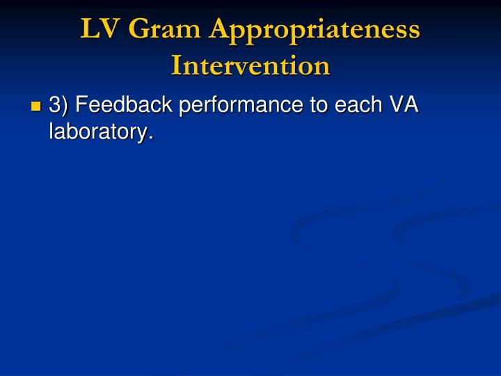 LV Gram Appropriateness Intervention