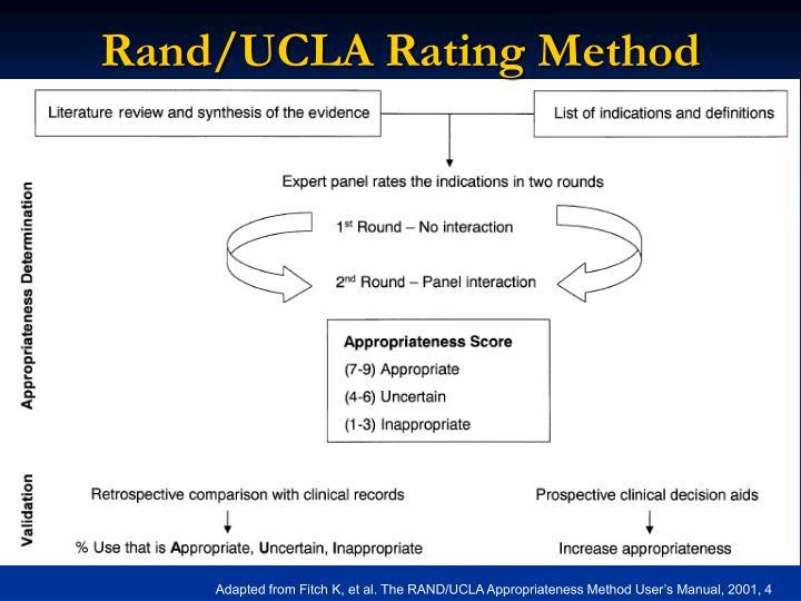 Rand/UCLA Rating Method