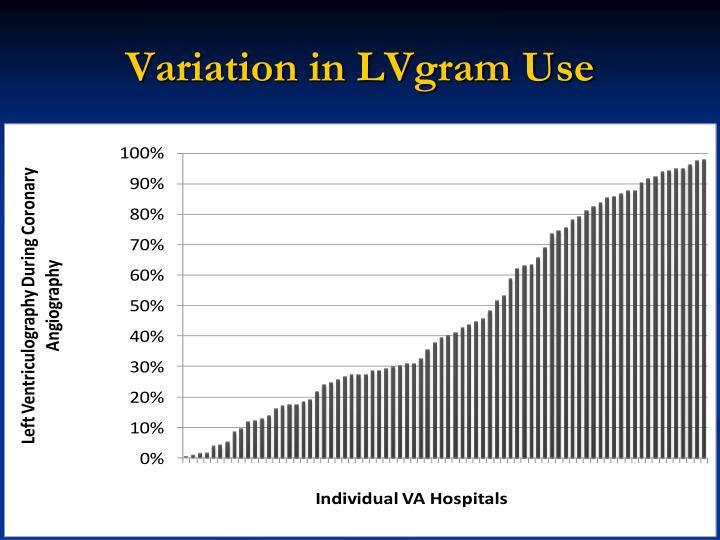 Variation in LVgram Use