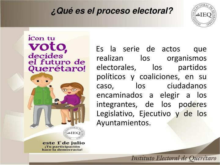 ¿Qué es el proceso electoral?
