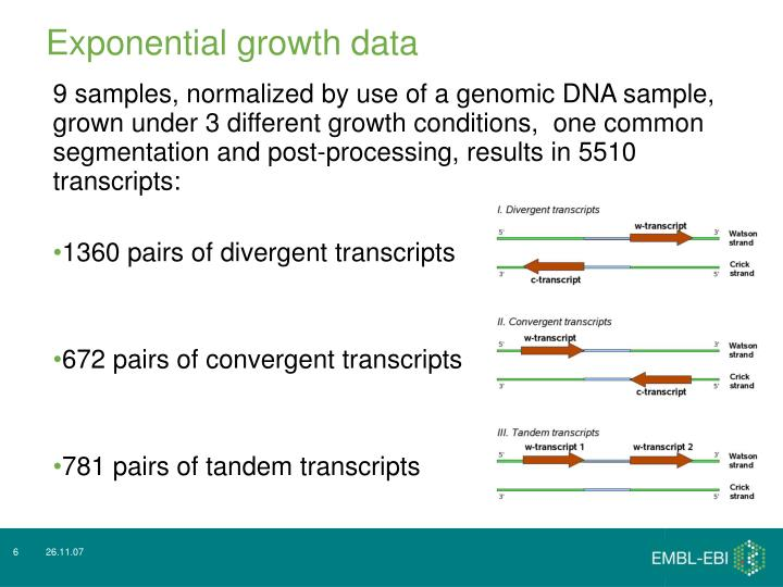 Exponential growth data