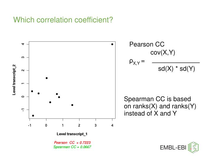 Which correlation coefficient?