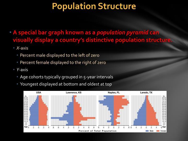 Population Structure